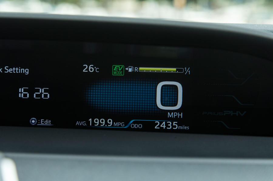 Toyota Prius PHEV speedometer