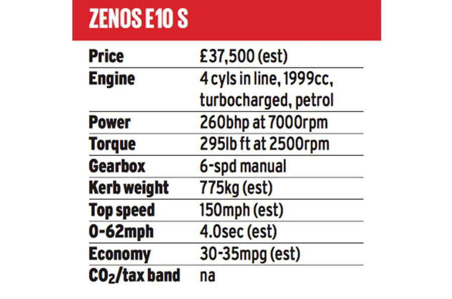 Zenos E10