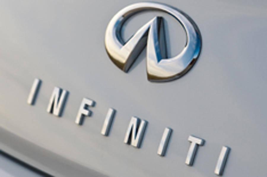Infiniti plans electric sports car