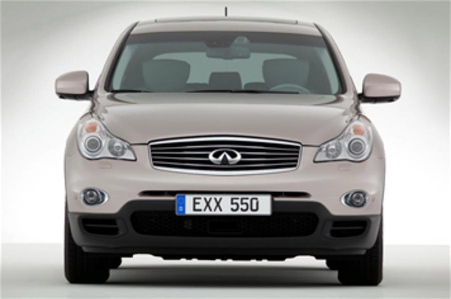 Infiniti EX diesel priced