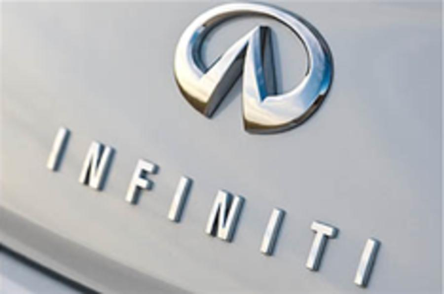Infiniti: the next five years