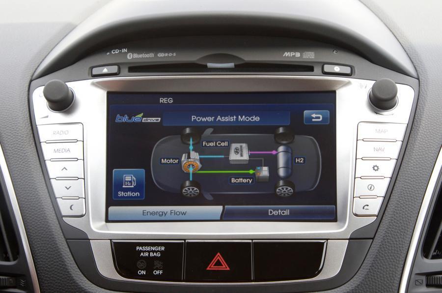 b902ae36f576 ... Hyundai ix35 Fuel Cell infotainment ...