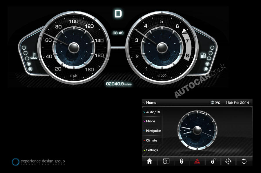 Jag's dashboards of the future