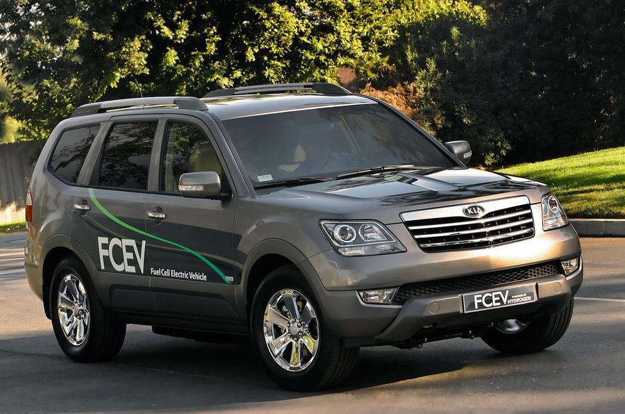 Hyundai-Kia's fuel cell push