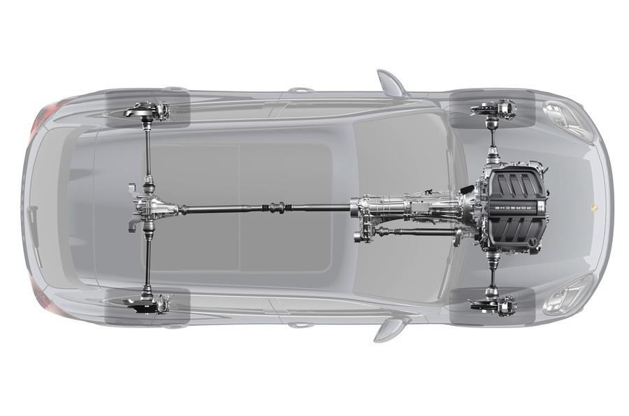 Porsche Cayenne Turbo powertrain