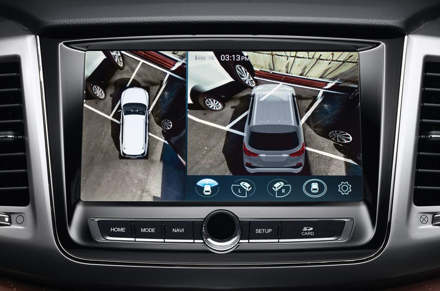 Ssangyong Rexton 360 degree camera