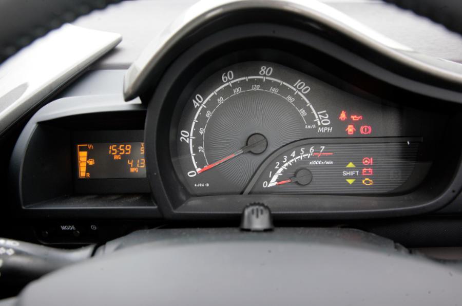 Toyota iQ instrument cluster