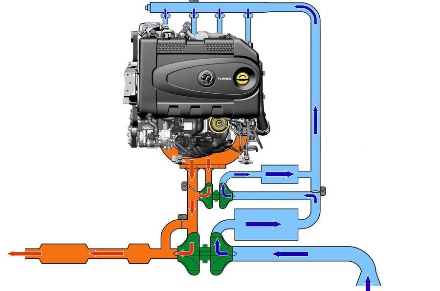 Insignia gets 198bhp diesel
