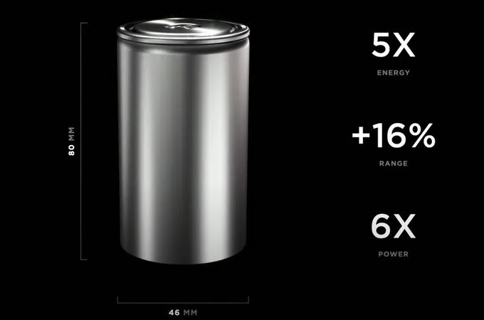 Tesla battery day diagram
